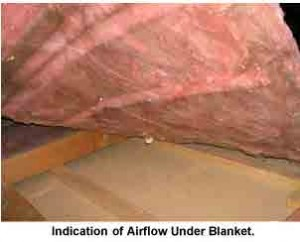 what is an insulation r value